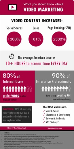 Video Marketing Infographic Thumbnail